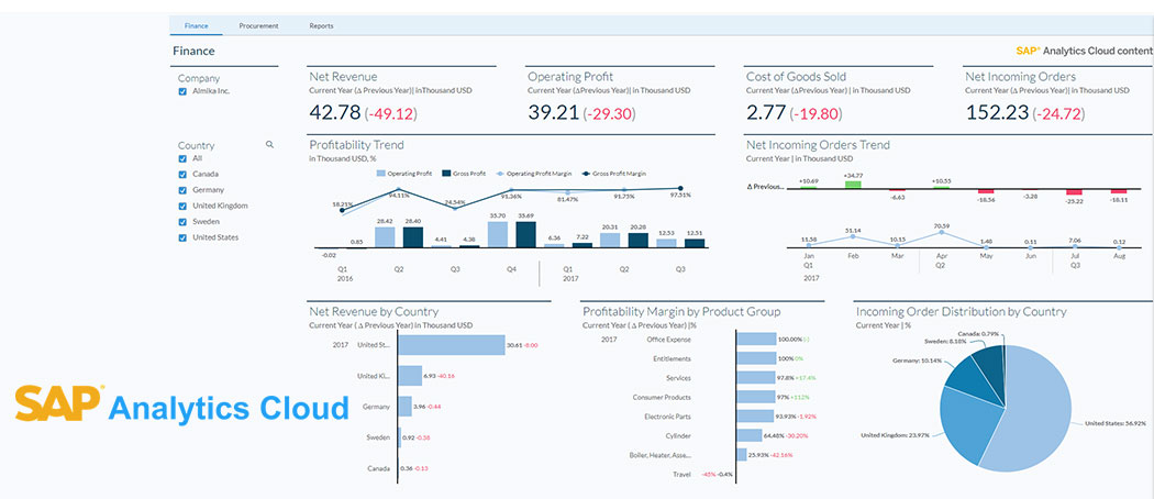 SAP Analytics Cloud screen