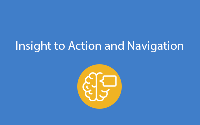 SAP Business ByDesign Insight to Action and Navigation Target