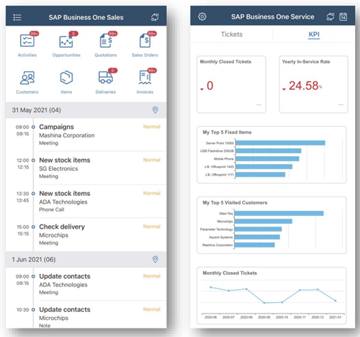 SAP Business One Sales & Service Mobile Apps MS SQL