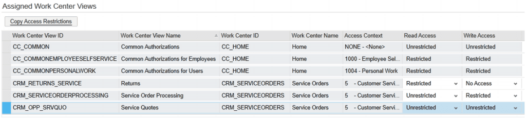 assigned work centers - SAP Business ByDesign