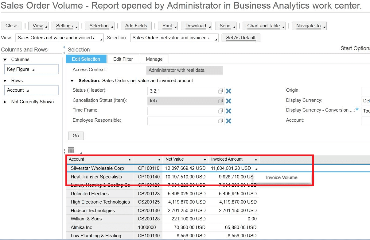 SAP Business ByDesign Sales Order Volume Screenshot